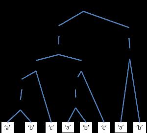 関数型的正規表現マッチ