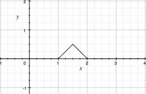 和と極限を交換したい時に用いる定理