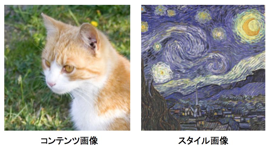 コンテンツ画像とスタイル画像