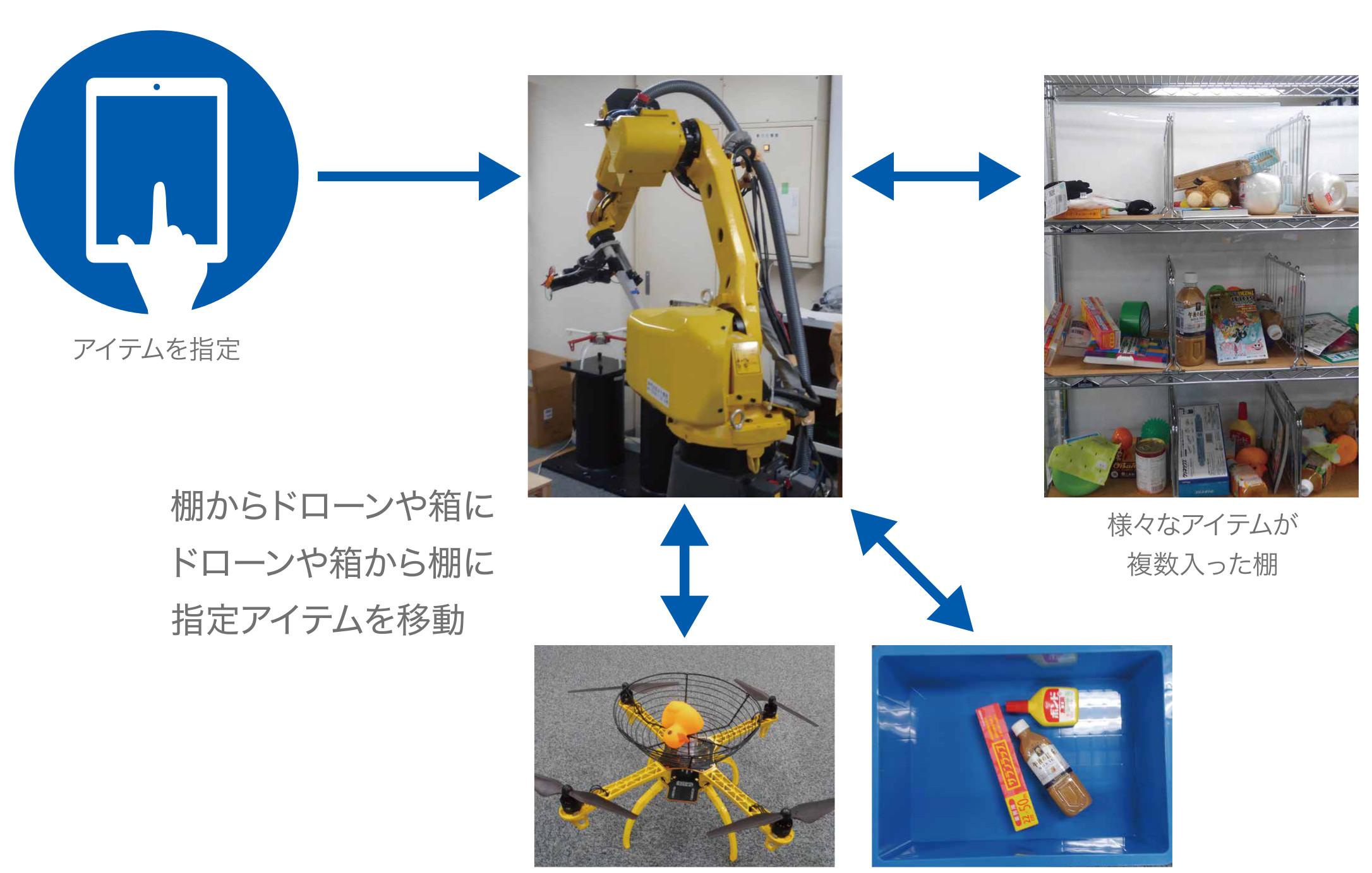 CEATEC2016に出展してきました 〜ロボット編〜