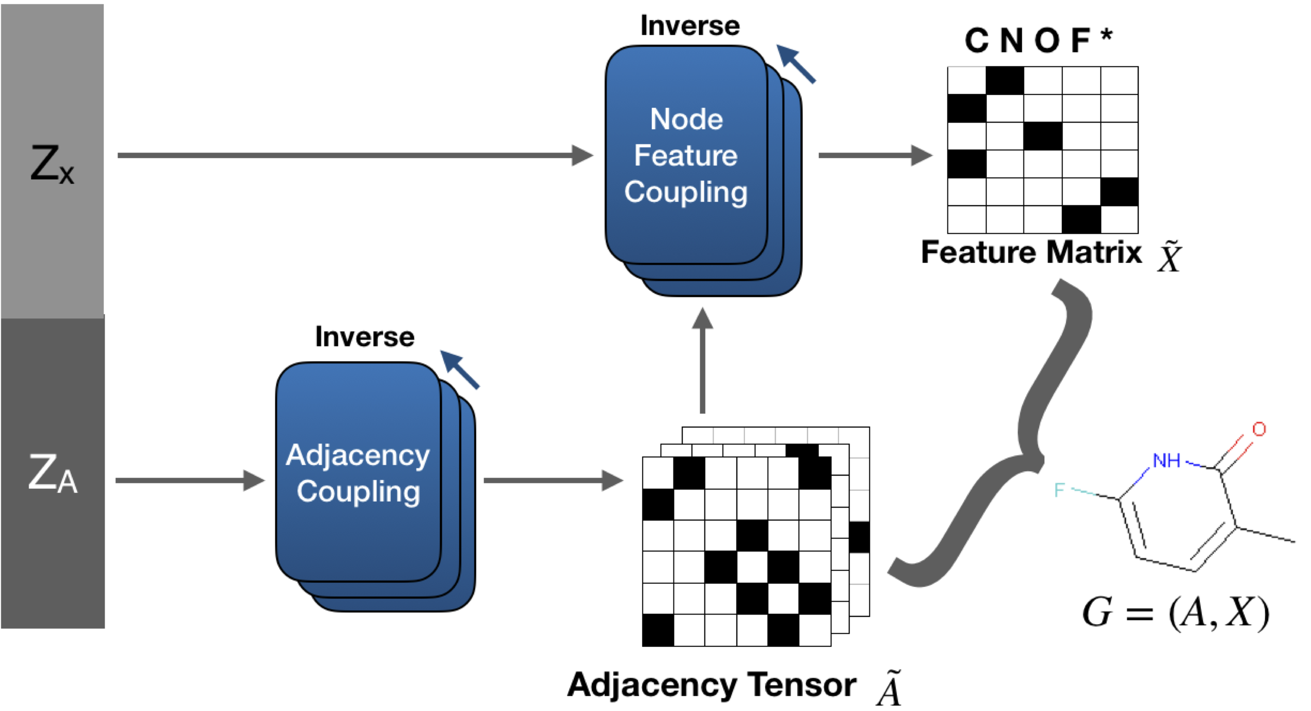model_reverse