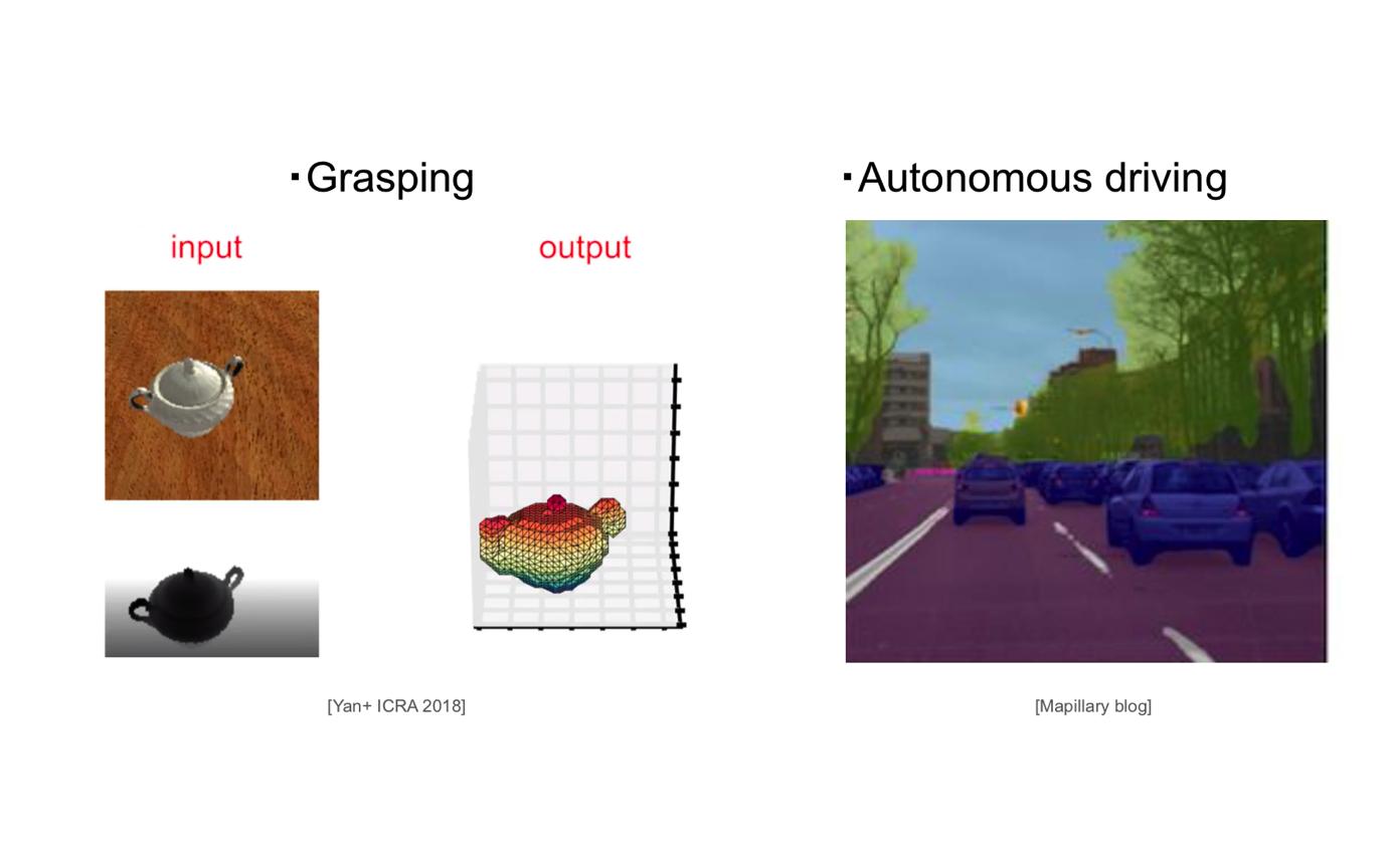 ニューラルネット3D表現に対する微分可能レンダラー