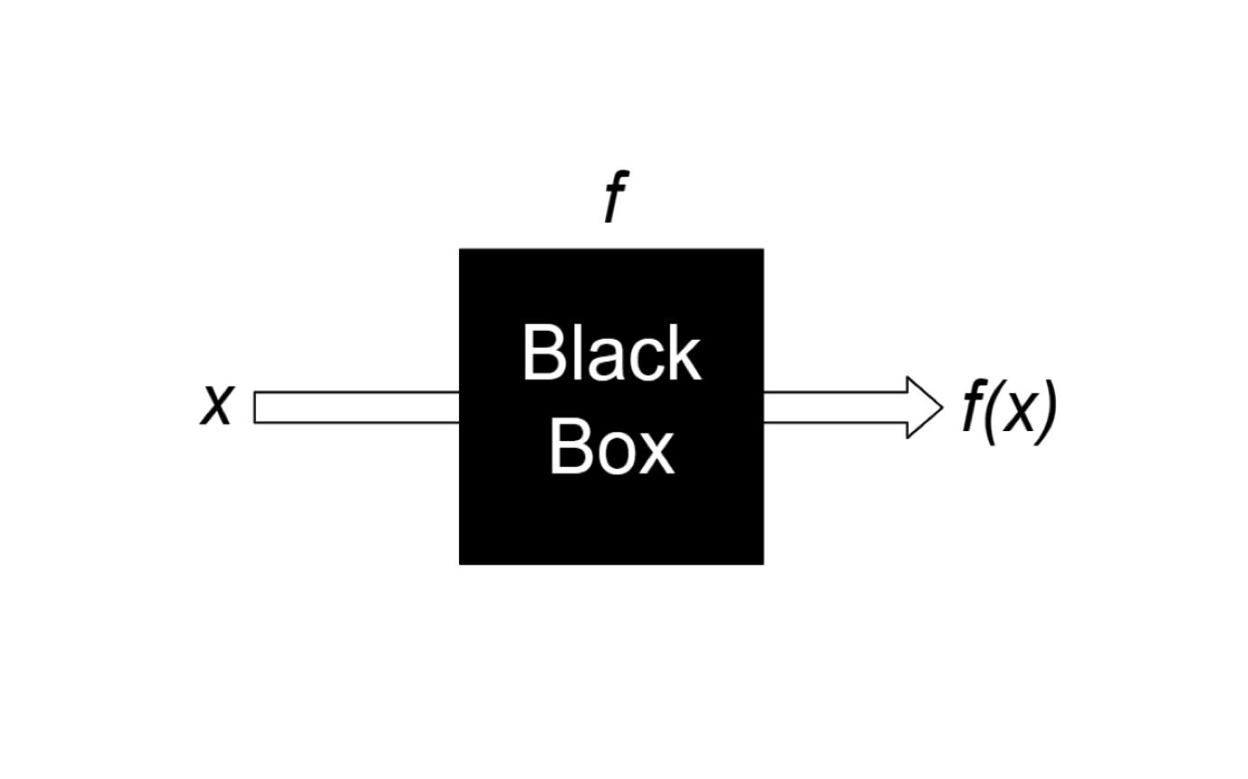 サンプル点制限と再起動戦略に基づくベイズ最適化の計算量削減