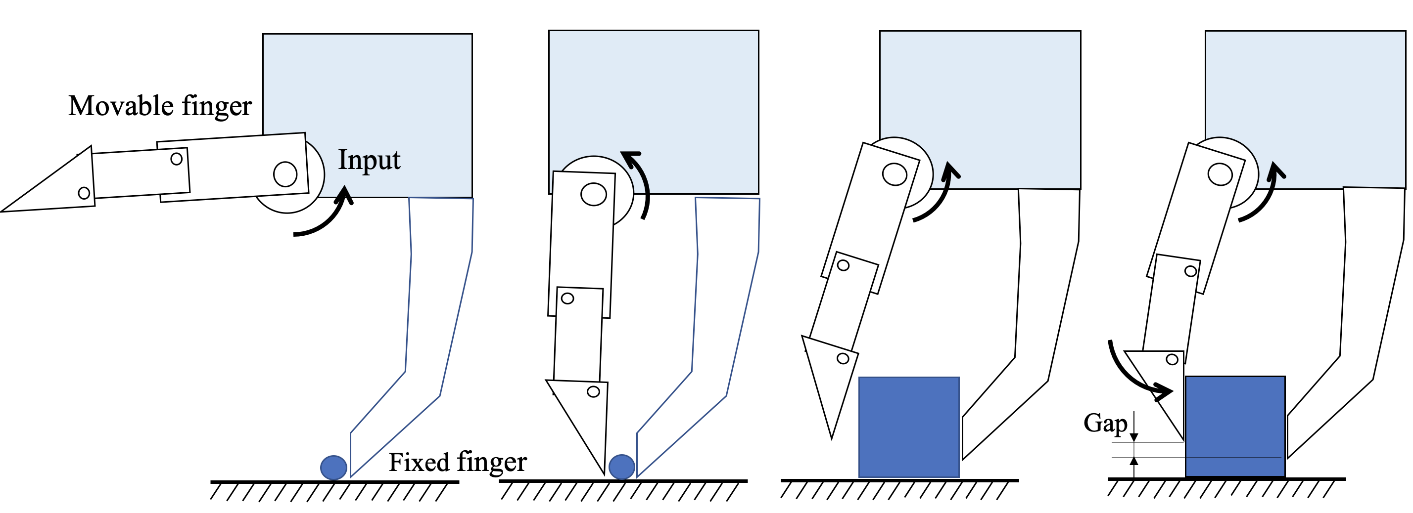 how to grasp an object (fig.2)