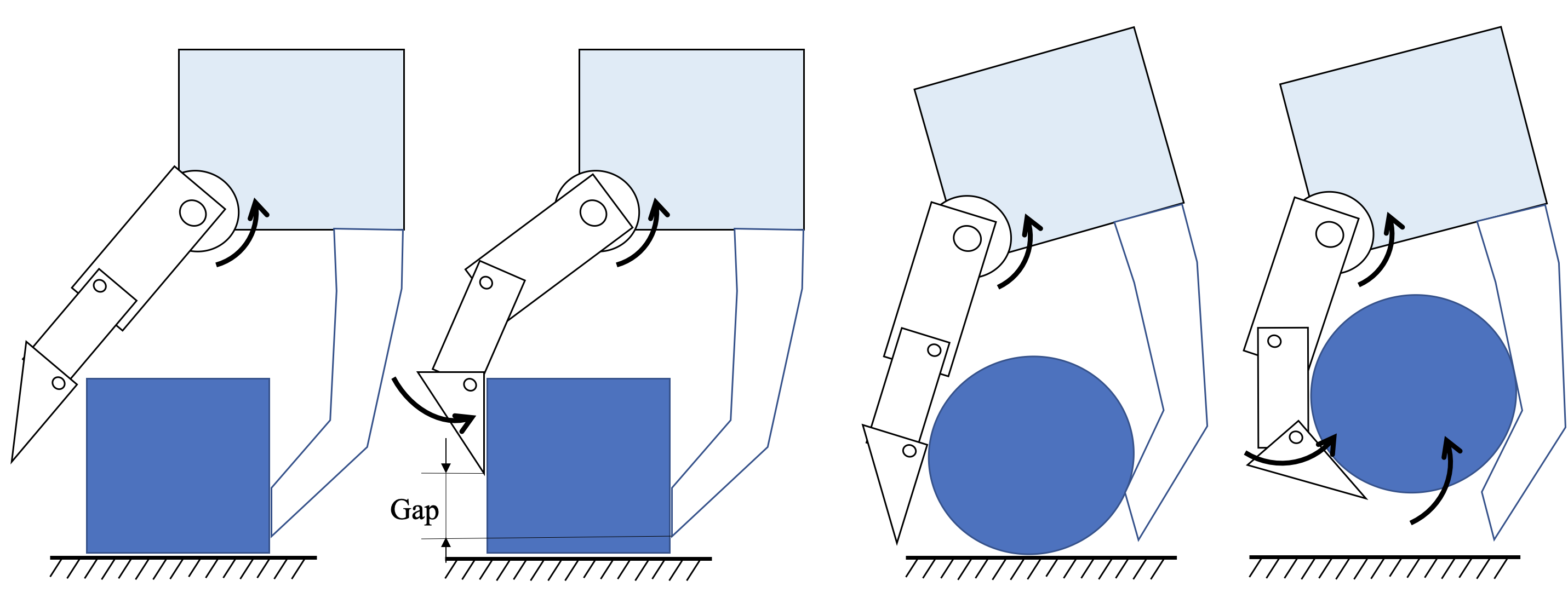how to grasp an object 2 (fig.2)
