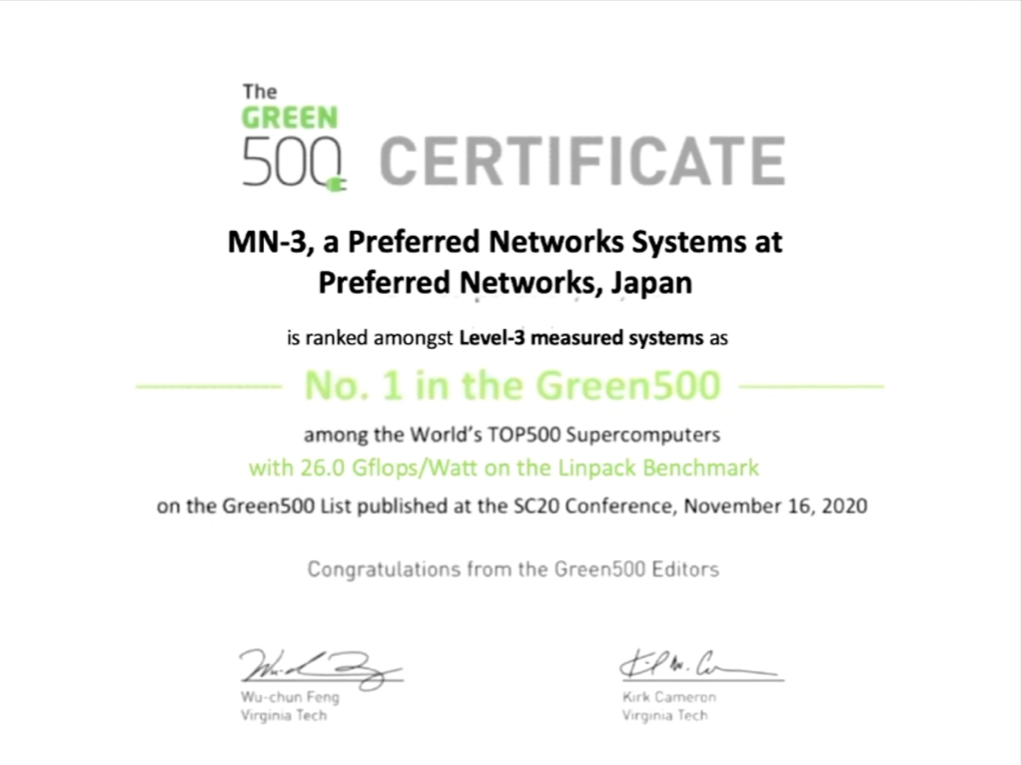 Green500 Certificate of MN-3 : Top#1 , ranked amongst Level-3 measured systems, 2020/11