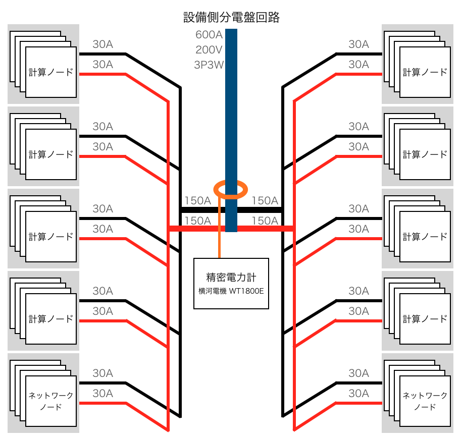 MN-3 Power Circuit diagram